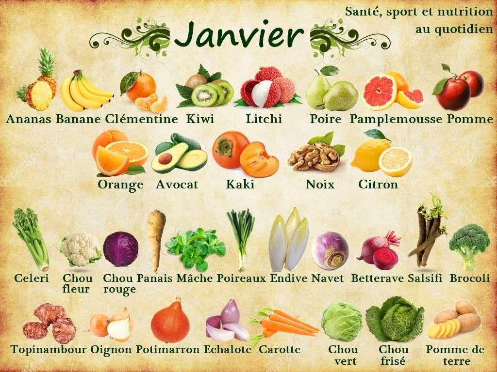 Fruits et legumes de saisons janvier